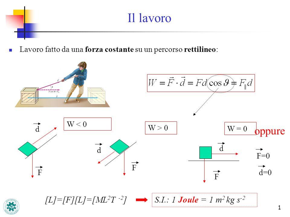 Il lavoro oppure [L]=[F][L]=[ML2T -2] S.I.: 1 Joule = 1 m2 kg s-2